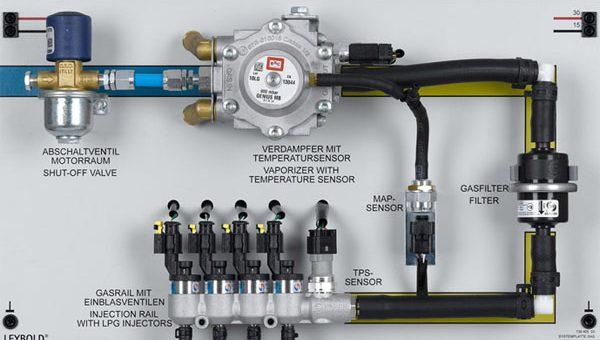 Lắp đặt hệ thống gas công nghiệp LPG