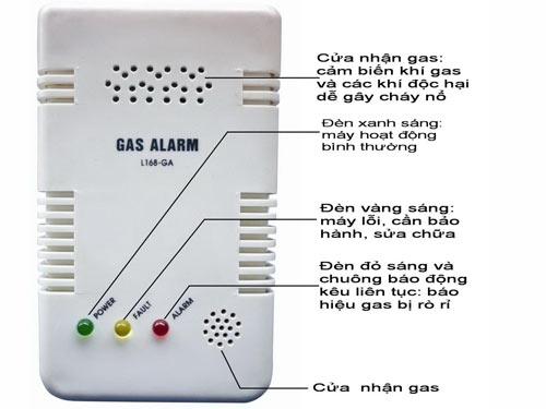 thiết bị báo rò rỉ gas